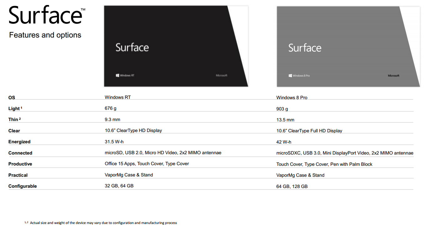 Microsoft Surface Tablet Spec Sheet