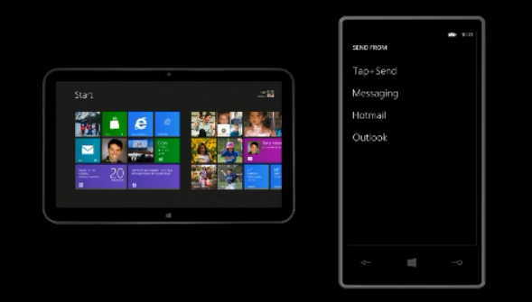 Windows 8 Devices Working Together