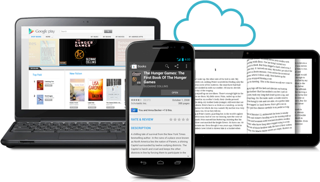 Google Play Cloud Services