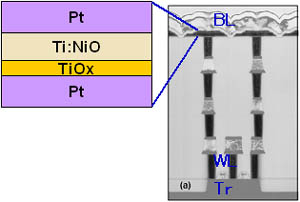 Memristor Circuit Diagram