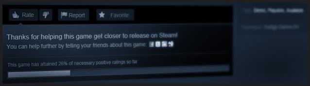 Steam Greenlight Ratings