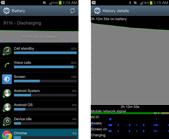 Samsung Galaxy S3 Battery Usage