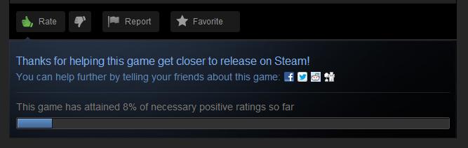 Steam Greenlight Progress Meter