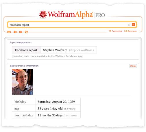 Stephen Wolfram Personal Facebook Analytics