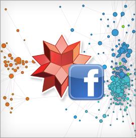 Wolfram Alpha & Facebook Analytics