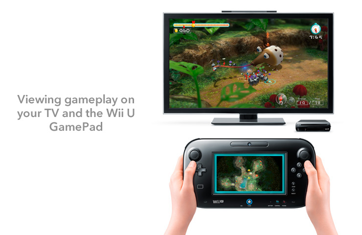 Wii-U GamePad Working With TV