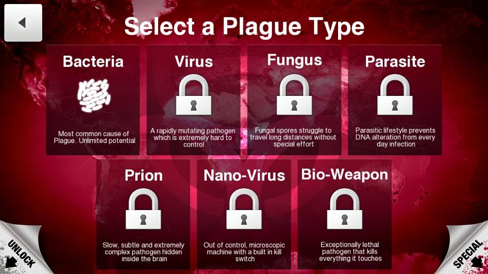 Various Plague Types