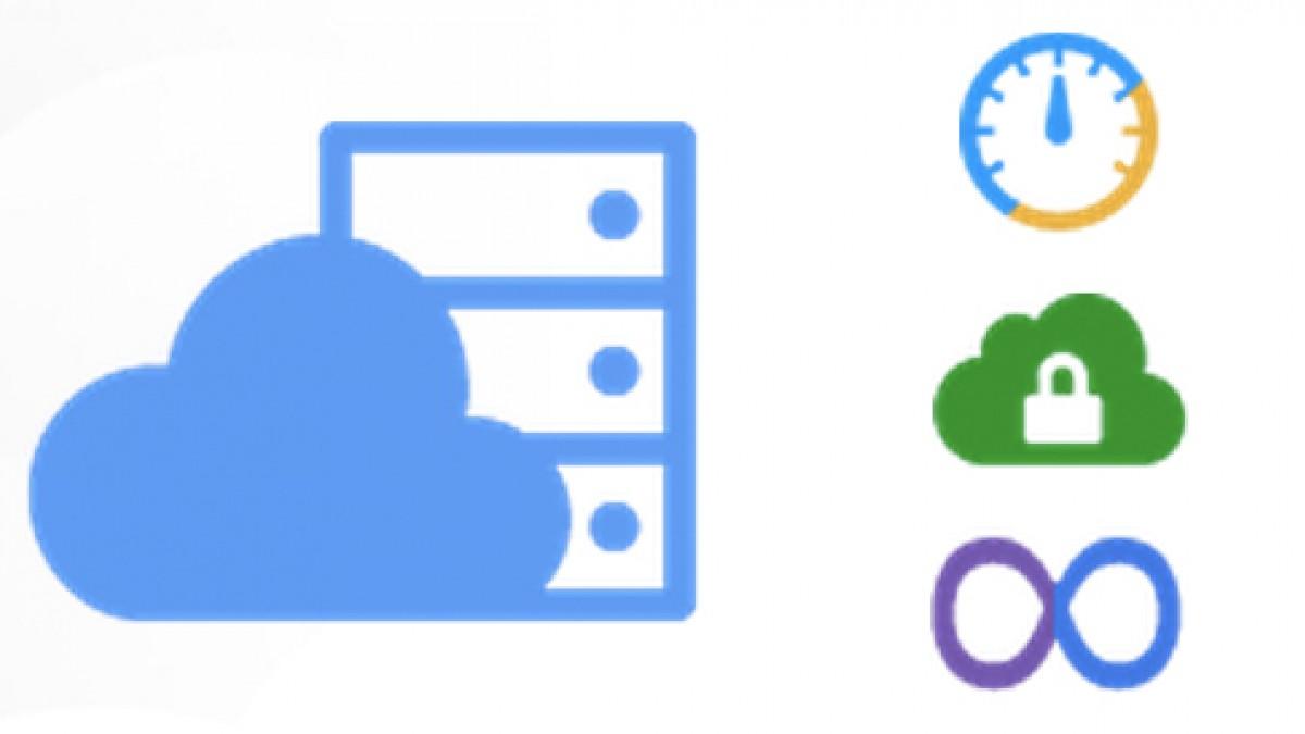 Google Offline Disk Support